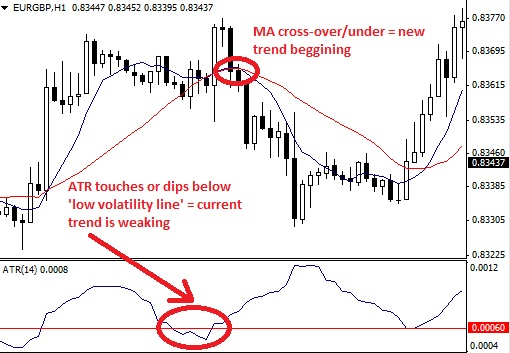 Atr level indicator forex